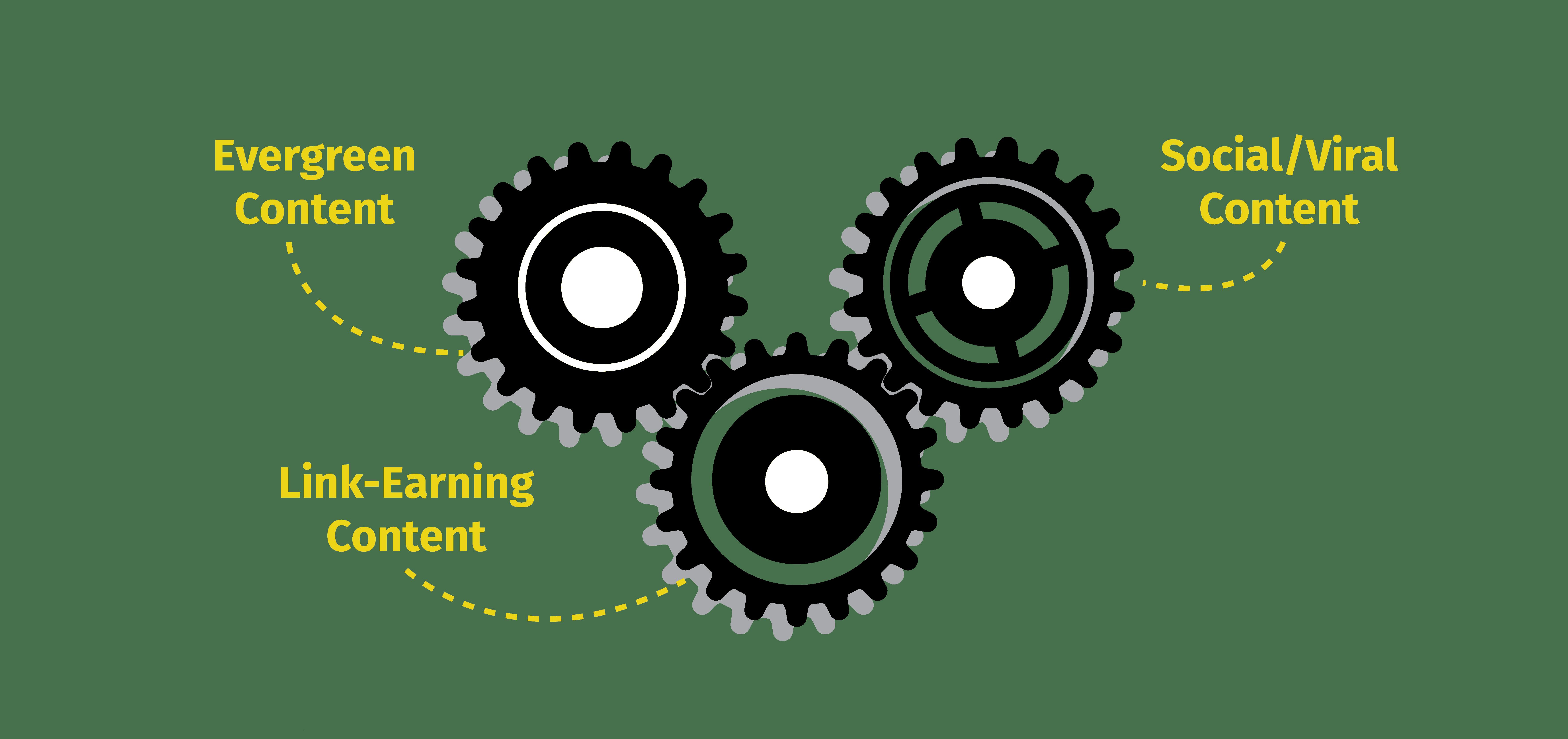 Trifecta-Cogs-Graphic