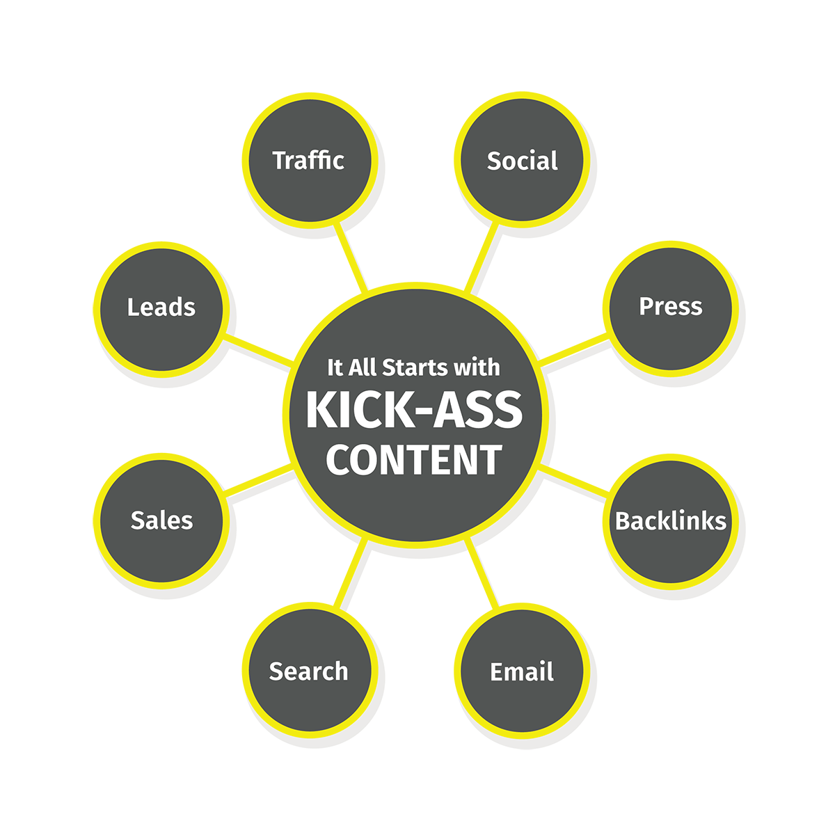 kick-ass-content-wheel-resize