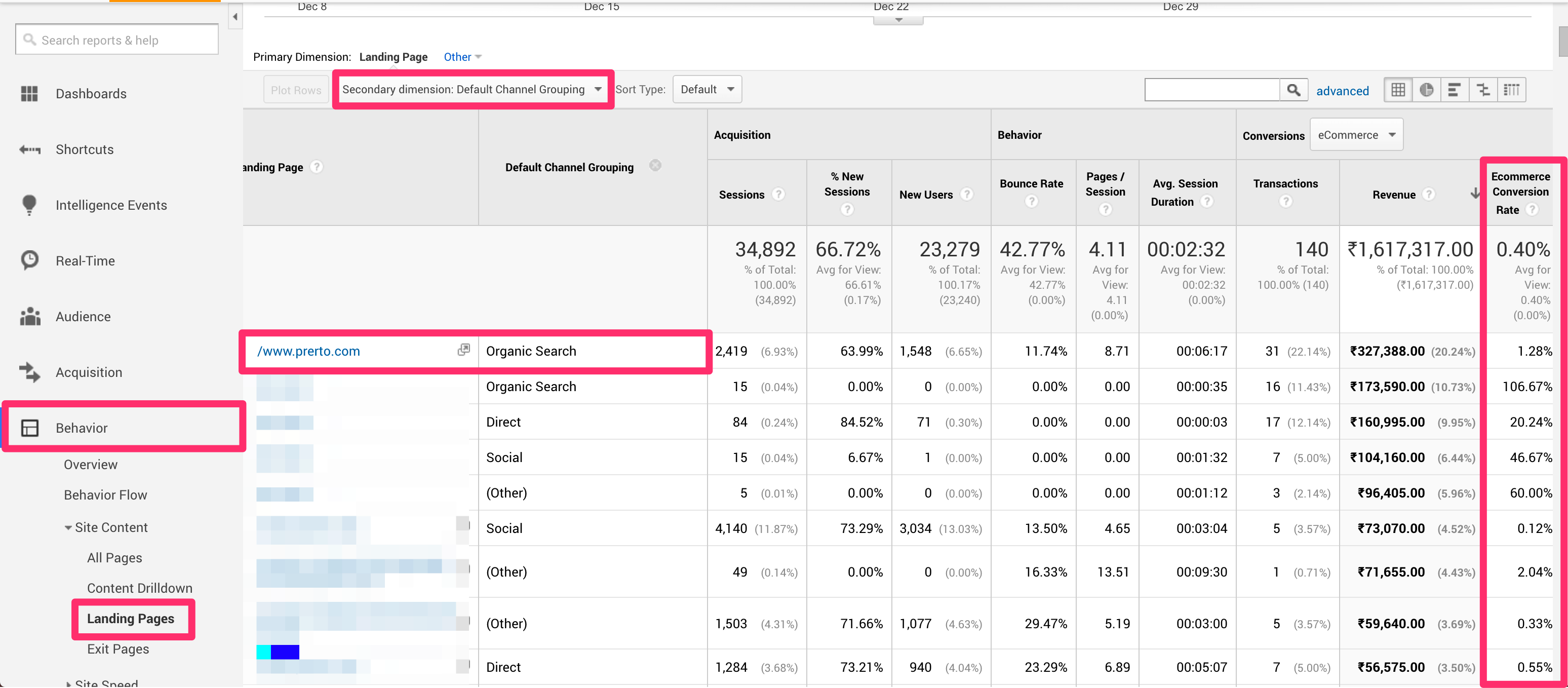 The Roi Of Seo How To Calculate The Value Of Organic Search Traffic