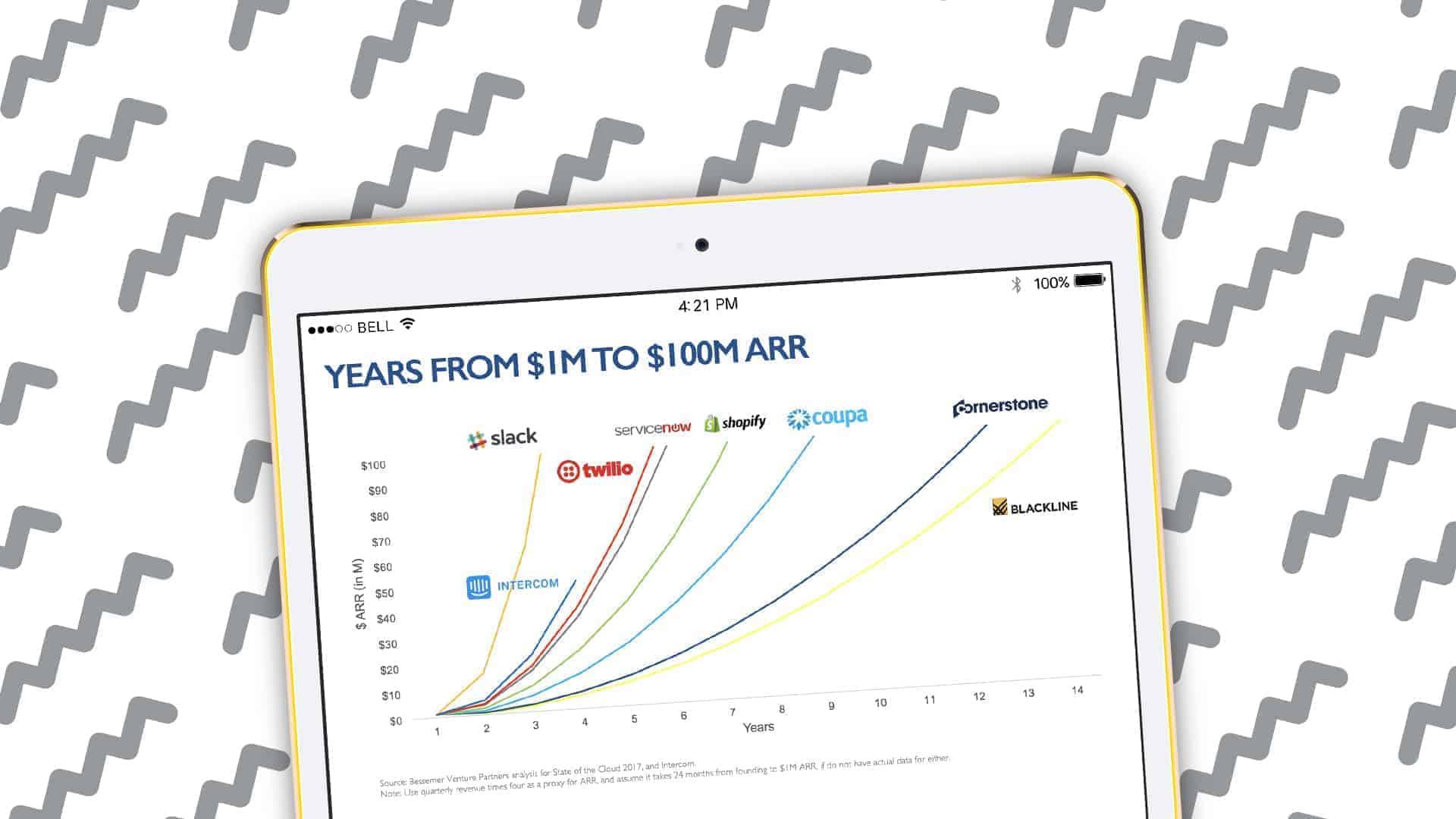How Intercom Built a $50MM ARR Empire Using Strategic Content Marketing and SEO