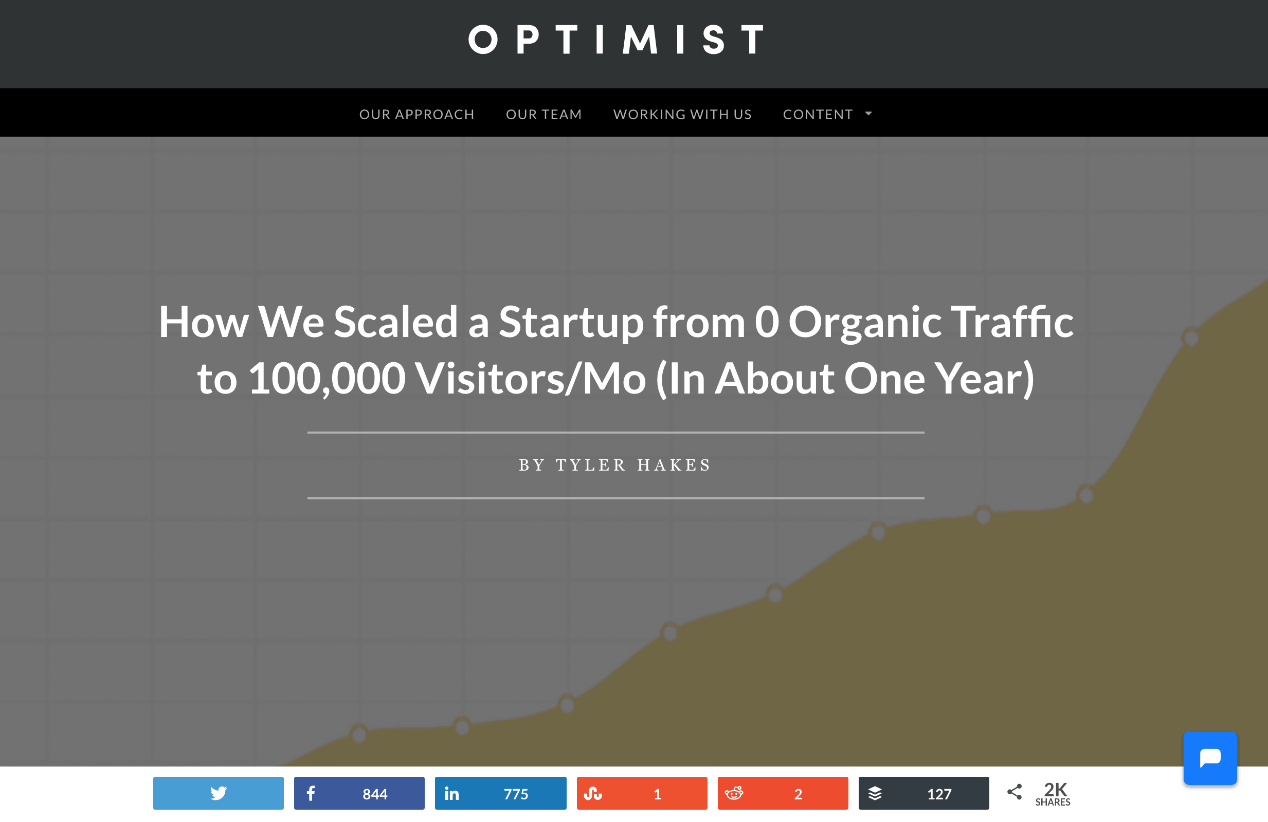 Headline showcasing the big-number outcome of our case study: 100,000 Visitors/Mo
