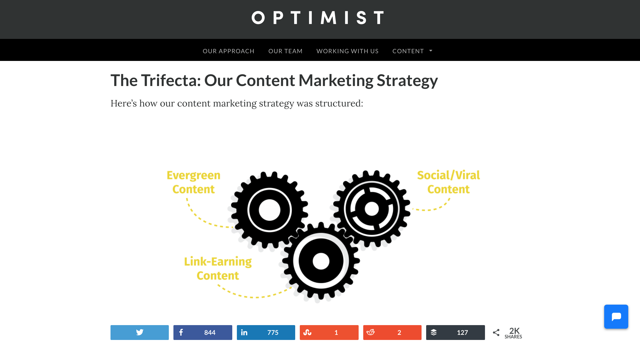 Breakdown of the specific 3-part strategy we used to achieve these results