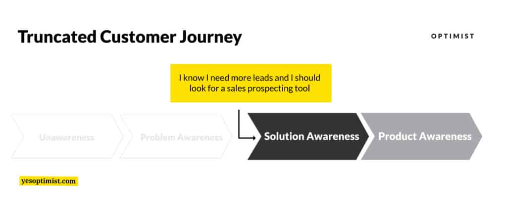 The SaaS customer's journey doesn't always begin at the first step.