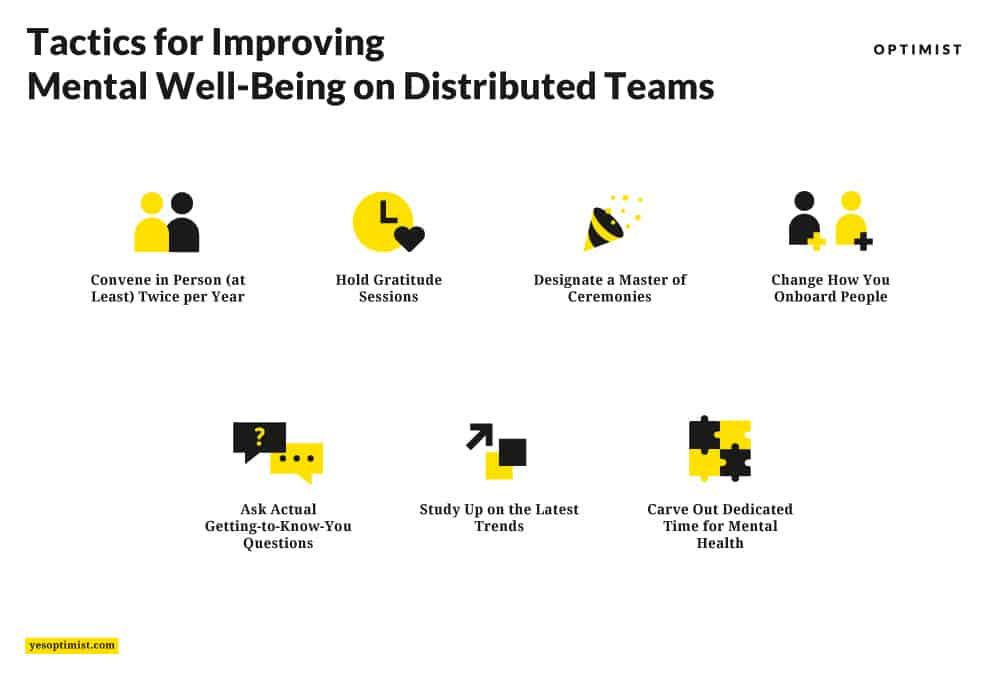7 Tactics for Improving Well-Being on Distributed Teams